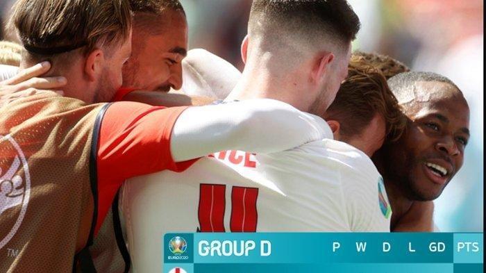 Gol Tunggal Raheem Untuk Timnas Inggris, Juara Grup D  Euro 2020, Menang Tipis Atas Ceko 1-0