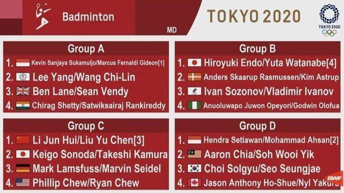 Berikut Tim Indonesia di Ajang Bulutangkis Olimpiade Tokyo