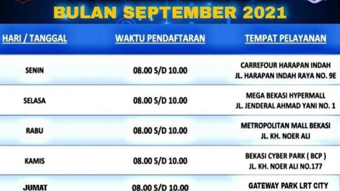 Layanan SIM Keliling Rabu 15 September 2021 di Kota Bekasi, Berikut Lokasi dan Persyaratannya