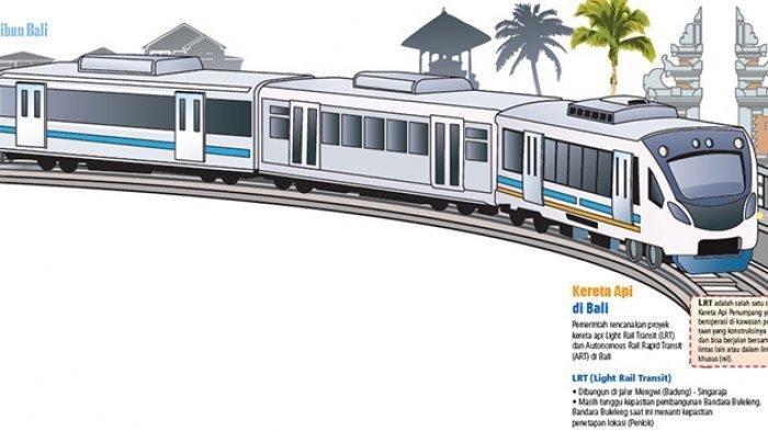 PT KAI Siapkan Perangkat yang Memudahkan Penyandang Disabilitas Gunakan LRT Jabodebek