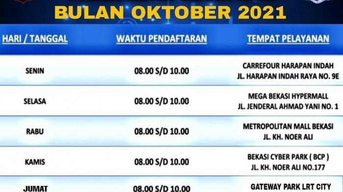 LAYANAN SIM KELILING Polrestro Bekasi Kota Kamis 14 Oktober 2021 di Bekasi Cyber Park (BCP)