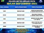 Jadwal-SIM-keliling-di-Kota-Bekasi.jpg