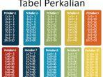 Tabel-perkalian-Yuk-belajar-matematika.jpg