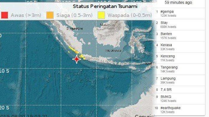 Mengapa Guncangan Gempa Banten Bisa Dirasakan sampai Yogyakarta hingga Mataram? Ini Penjelasannya