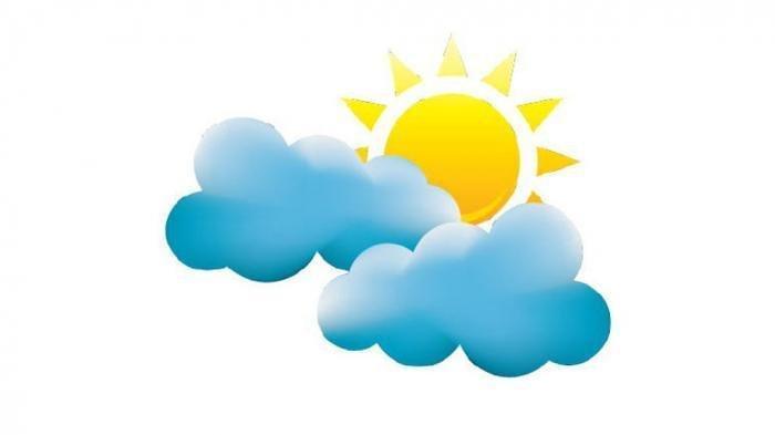 Prakiraan Cuaca BMKG Kendal Hari Ini Jumat 8 Oktober 2021, Berawan Sepanjang Hari