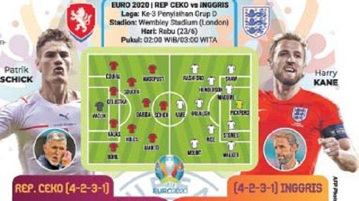 Rep Ceko vs Inggris, Timnas Inggris Akan Bermain Agresif