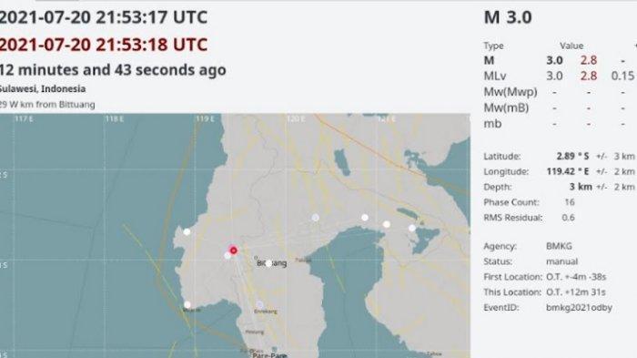 Intensitas Gempa di Mamasa Meningkat, BMKG: Dipicu Aktivitas Patahan Saddang
