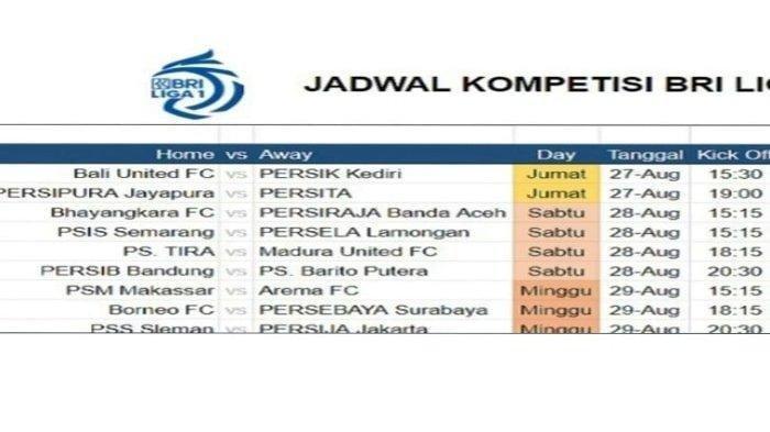 BOCORAN Jadwal Liga 1 2021 di Media Sosial, Lawan Perdana PSM Makassar Adalah Arema FC