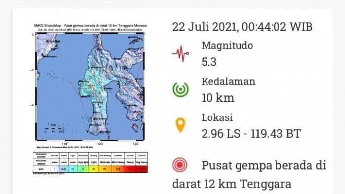 BMKG: Gempa 5,3 SR yang Mengguncang Mamasa Tidak Berpotensi Tsunami