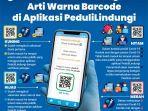 Kode-Warna-di-Aplikasi-PeduliLindungi-Tribunnewscom.jpg