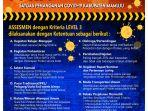 Pamlet-Informasi-PPKM-level-tiga-Mamuju.jpg