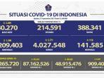 Situasi-Covid-19-Indonesia.jpg