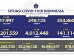 Update-Covid-19-Indonesia.jpg