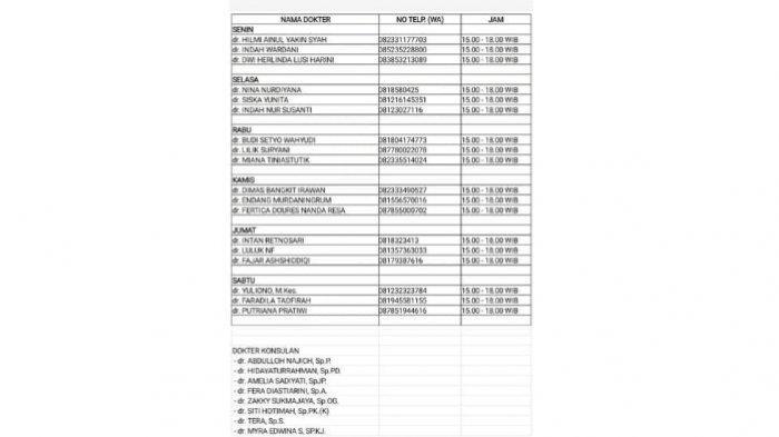 Daftar Nomor WA sejumlah anggota Ikatan Dokter Indonesia (IDI) Kabupaten Sampang yang akan memberikan konsultasi terhadap masyarakat menjalani Isoman.