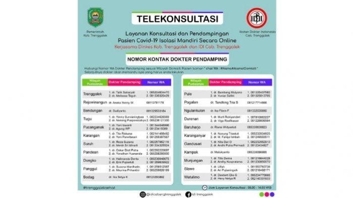 Ikatan Dokter Indonesia Trenggalek Buka Layanan Telekonsultasi bagi Pasien Isoman Covid-19