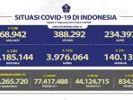 Kasus-Covid-19-di-Indonesia-per-17-September-2021.jpg