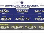 Kasus-Covid-19-di-Indonesia-per-18-September-2021.jpg
