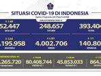 Kasus-Covid-19-di-Indonesia-per-21-September-2021.jpg