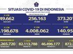 Kasus-Covid-19-di-Indonesia-per-22-September-2021.jpg