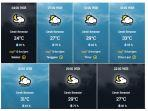 Prakiraan-cuaca-Kamis-26-Agustus-2021.jpg