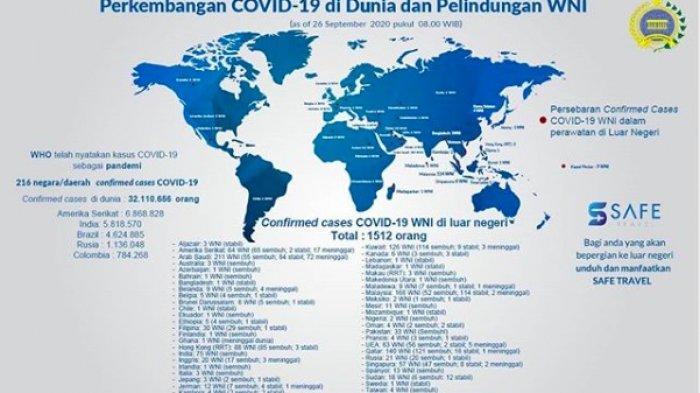 Perkembangan Virus Corona di Dunia dan Perlindungan WNI dari Kemlu, 120 WNI Meninggal di Mancanegara