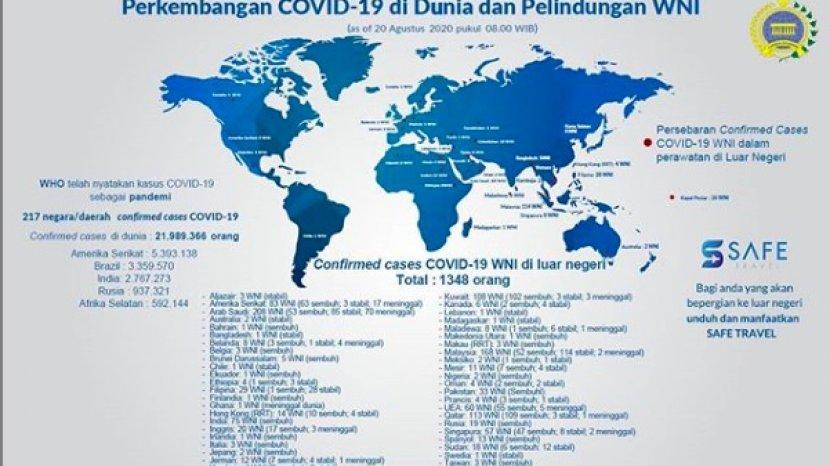 Perkembangan Covid-19 dan Perlindungan WNI Per 20 Agustus 2020 oleh Safe Travel Kemlu