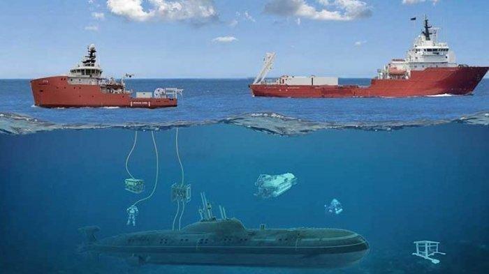 Dirancang untuk Sulit Dideteksi, Lalu Bagaimana Cara Mencari Kapal Selam yang Hilang?