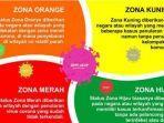 zona-covid-19.jpg