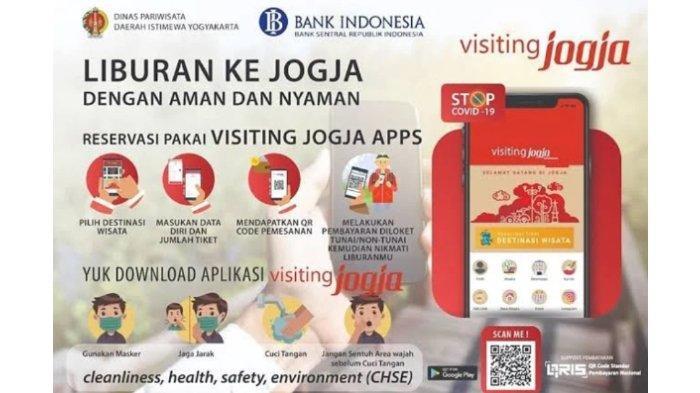 Cara reservasi tempat wisata menggunakan aplikasi Visiting Jogja.