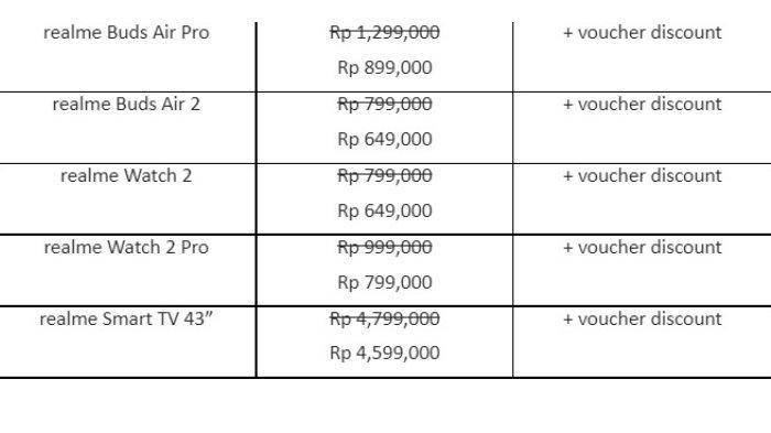 Deretan Produk realme di 10.10 Shocktober Deals (realme via Kandi Imaji) (2)