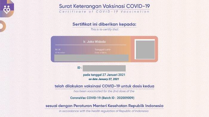 Nomor Induk Kependudukan (NIK) milik Presiden Joko Widodo melalui aplikasi PeduliLindungi bocor di media sosial.