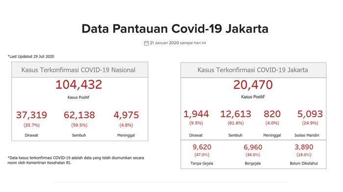 data-covid-19-dki-jakarta.jpg