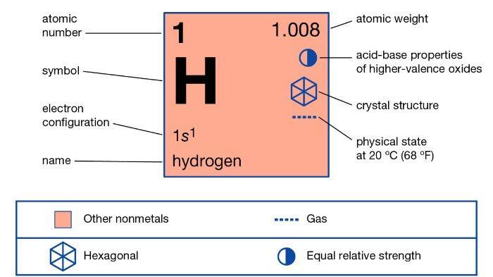 hidrogen.jpg