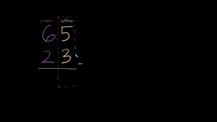 jawaban-belajar-dari-rumah-tvri-untuk-sd-kelas-1-3-selasa-262020.jpg