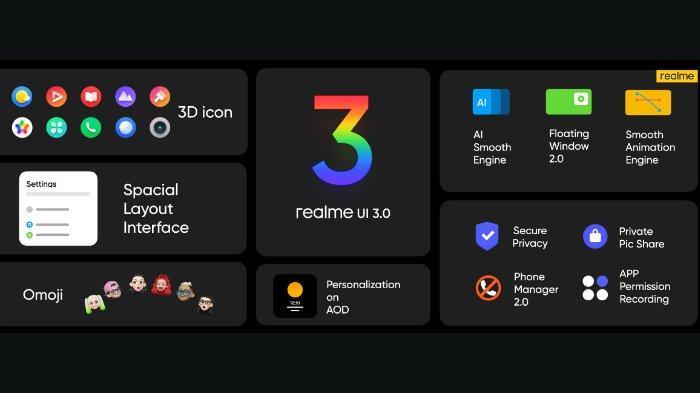 realme-UI-30-Berbasis-Android-12-Sudah-Resmi-Dirilis-Secara-Global-Simak-Fitur-Terbarunya.jpg