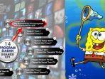 kpi-sanksi-spongebob.jpg