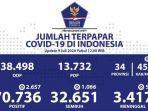 update-kasus-covid-19-di-indonesia-kamis-9-juli-2020.jpg