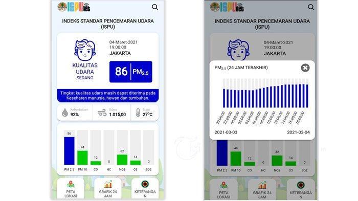 Melalui Aplikasi ISPUNet KLHK, Masyarakat Dapat Mengetahui Kualitas Udara Secara Real Time