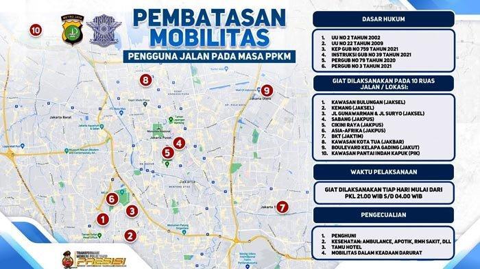 Nah lho, Polisi Lakukan Pembatasan Mobilitas Masyarakat di 10 Destinasi Kuliner Malam di Jakarta